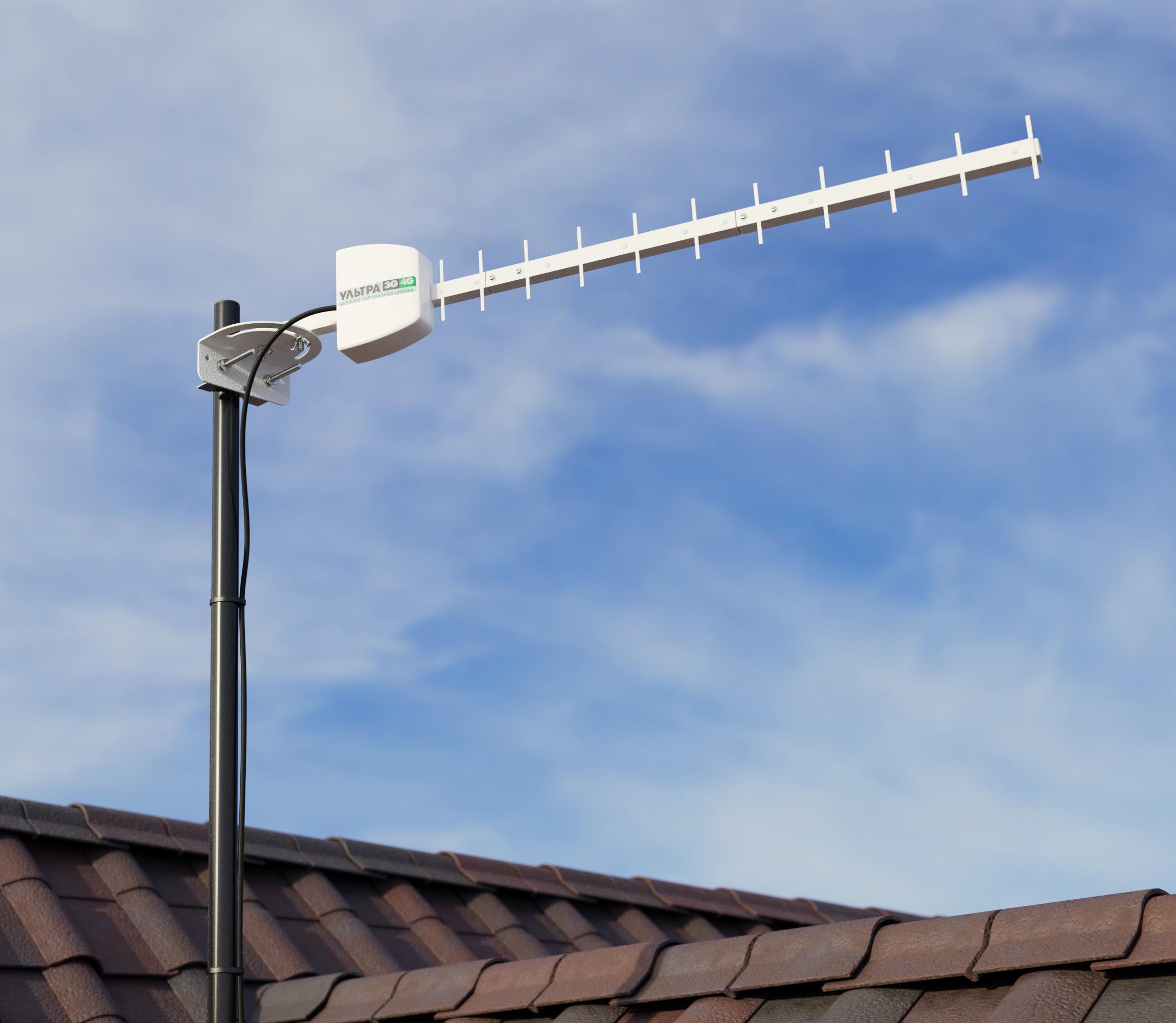 CAO BAS-2303 Ultra 3G4G - On House 0001@